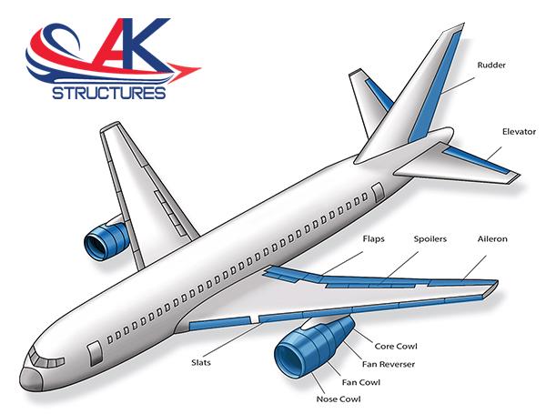 Aerokool Aviation Structures diagram